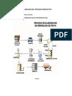 Estructura de Produccion