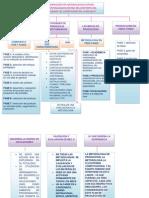 PRODUCCION DE MATERIALES EDUCATIVOS.docx