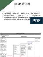 Dengue (Hne, Norma Oficial, Cadena Epid)