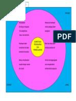 Doc3 Peta Bulat