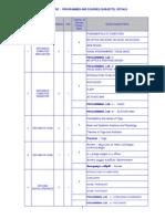 Diploma 40