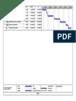 Ejemplo de Diagrama de Gantt en Project