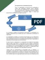 Equilíbrio organizacional e rotatividade de pessoal