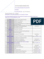List of Accounting Standards