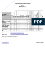 DtoD Mapping to PMBOK Guide 5th Edition