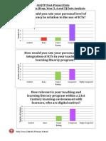agqtp focus group post-data analysis