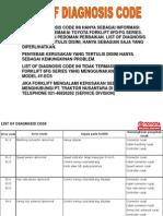 Error code Foklift diesel