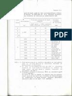 Calcul Tractiuni in Conductoare