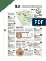 Lamina Oriente Medio