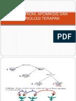 Poliembrioni, Apomiksis Dan Embriologi Terapan