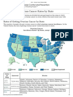 CDC - Ovarian Cancer Rates by State
