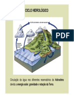 02_HIDRO Ciclo.pdf