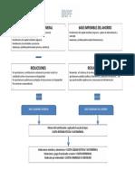 Tema 9-Esquema-Calculo-IRPF.pdf