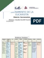 CUADRO EUCARISTIA_CLAUDIA