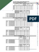 722_600_fs_app_chart