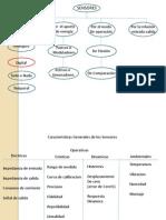 Tema 2.2 Introducionasistemas Automaticos