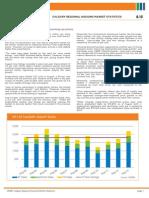 Calgary Real Estate Market Update - August 2013