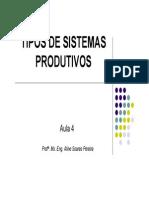 Aula4 Tipos Sistemas Produtivos