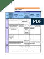 REQUISITOS INSCRIPCIÓN SOCIEDADES PÚBLICAS Y PRIVADAS 08-08-2013