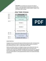 GPT A NTFS FAT32.docx