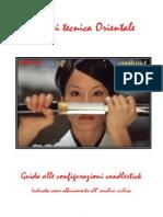 La Candlestick Analysis