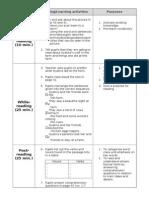 Mbi-reading Lesson Plan