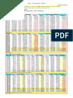Japan – Trade Balance, 2Q2014
