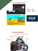fotodigital 1201