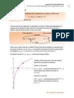 Funcion Inversa Funcion Logaritmica Funciones Trigonometricas Inversas