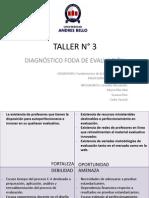 Taller 3 FODA