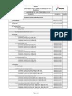 Content List Civil Structure