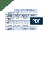 testdevaloracinrespiratoriadelrn-090919171355-phpapp01