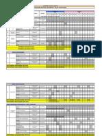 03 Modelo Informe Mensual Cumplimiento Cronograma S&SO