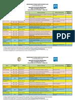 Cronograma Maestria 2013