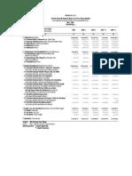 PDRB Jatim 2004-2008