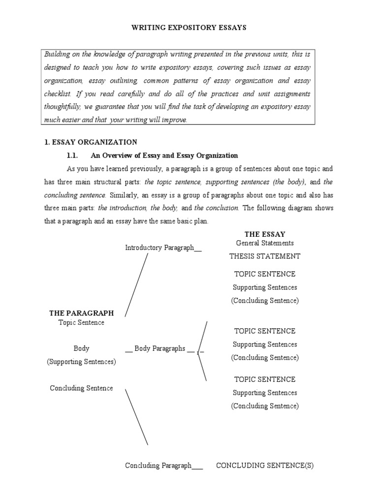 Essay Learning English How To Create Expository Essay Outline Essay Paper Help also What Is A Thesis Of An Essay How To Write An Expository Paper Expository Essays  Purdue  Essays Topics In English