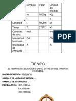 Formulario de Ciencias HAHG