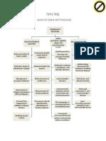 topic tree dan skdnm.n blok 23.pdf