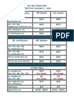 Certification Fees 2010