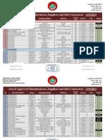 List of Suppliers in KSA