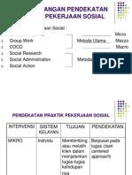 6-Perkembangan Pendekatan Praktik Pekerjaan Sosial