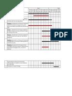 Progress report_Action plan progress 2013 June_TURIS projects.xlsx