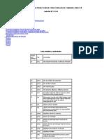 Fundare Directa NP 112 2004