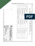 132kv Line Protection Panel
