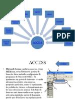 Base de Datos Access (1)
