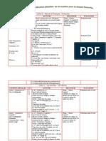 Planificare Unitati Clasa a III - A