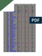 Dehradun Express Schedule