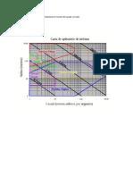 Carta para seleccionar turbinas hidráulicas en función del caudal y el salto