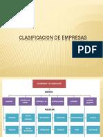 Clasificacion y Tipos de Empres de Empresas