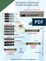 IPTV 80 channels
